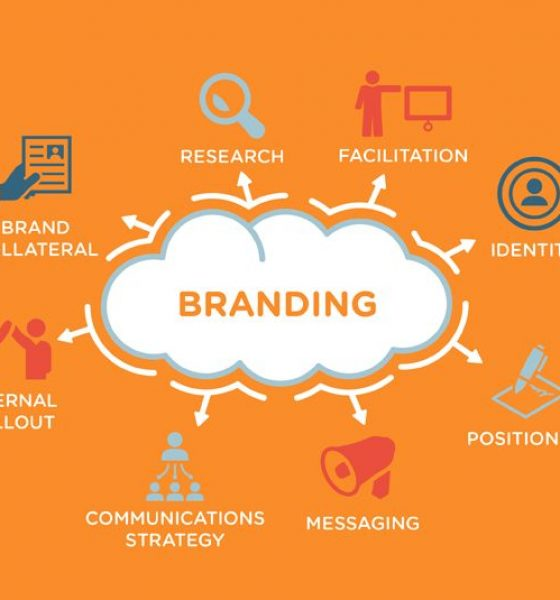 SEO And Branding: The Way Forward